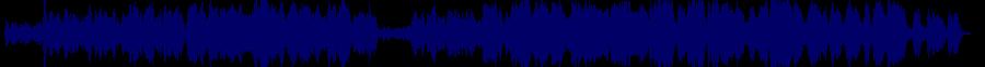 waveform of track #82728