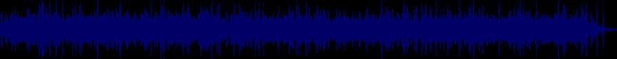 waveform of track #82733
