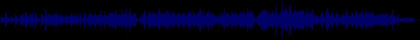 waveform of track #82758
