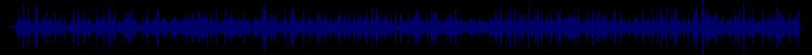 waveform of track #82772