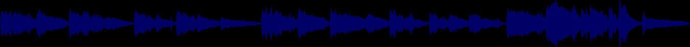 waveform of track #82780