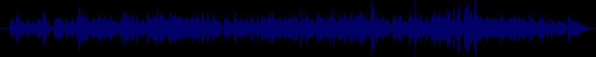 waveform of track #82814