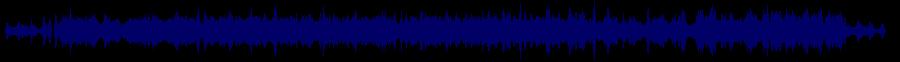 waveform of track #82821