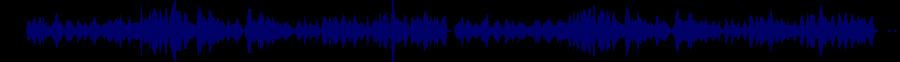 waveform of track #82832