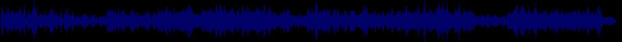 waveform of track #82852