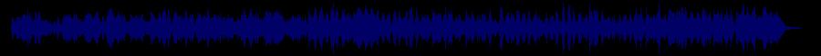 waveform of track #82862
