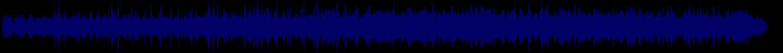 waveform of track #82897