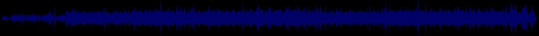 waveform of track #82898