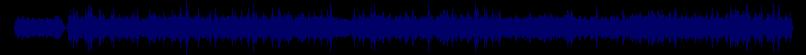 waveform of track #82915