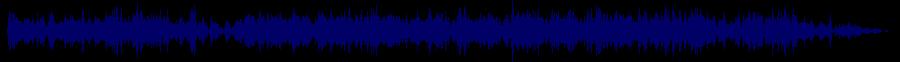 waveform of track #82931
