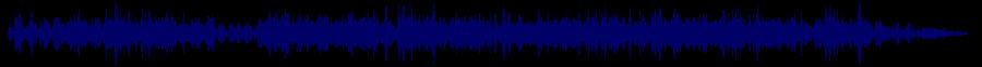 waveform of track #82935