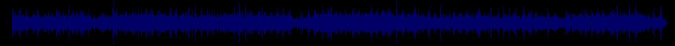 waveform of track #82940