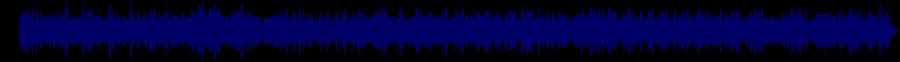 waveform of track #82942