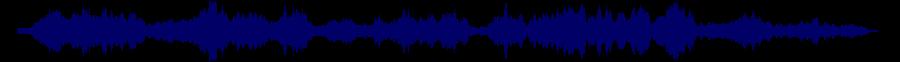waveform of track #82947