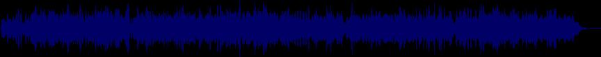 waveform of track #82962