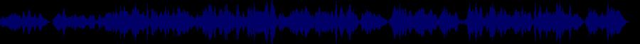 waveform of track #82973