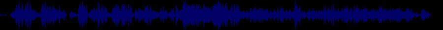 waveform of track #82988