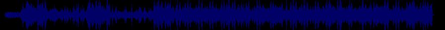 waveform of track #82994