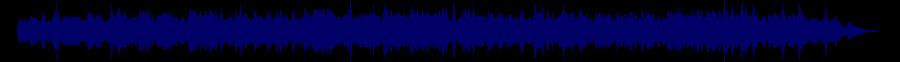 waveform of track #82999