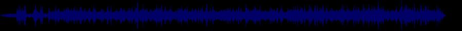 waveform of track #83003