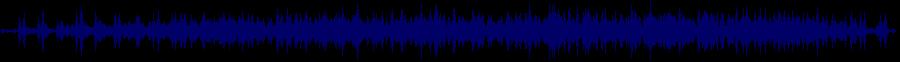 waveform of track #83023