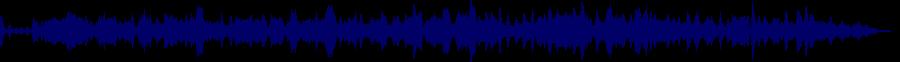 waveform of track #83028
