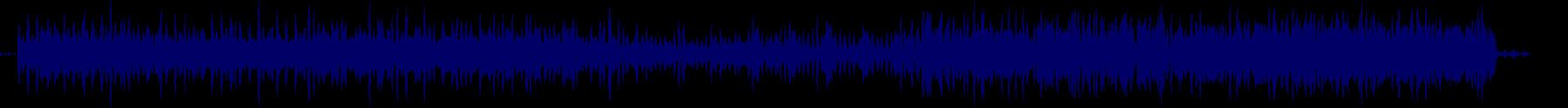 waveform of track #83032