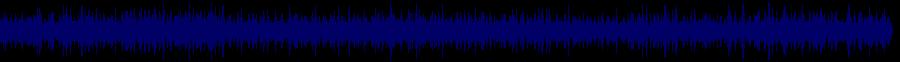waveform of track #83041
