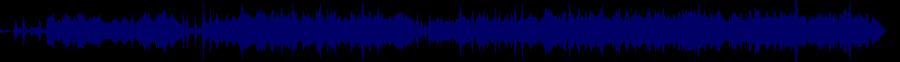 waveform of track #83064