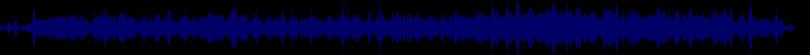 waveform of track #83067