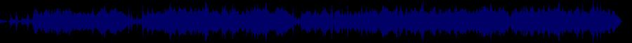 waveform of track #83068