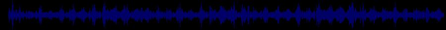waveform of track #83078