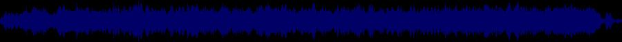 waveform of track #83082