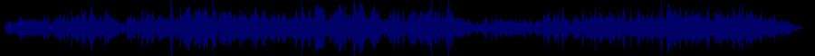 waveform of track #83101