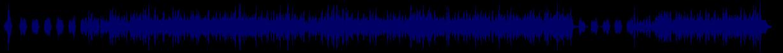 waveform of track #83111