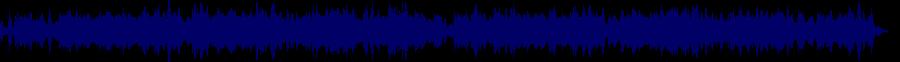 waveform of track #83129