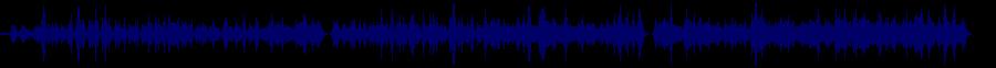 waveform of track #83144