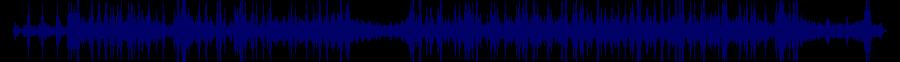 waveform of track #83154