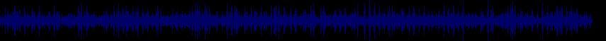 waveform of track #83168