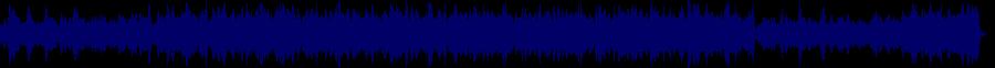 waveform of track #83169