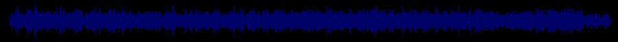 waveform of track #83173