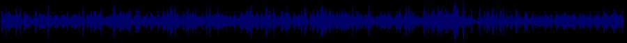 waveform of track #83182