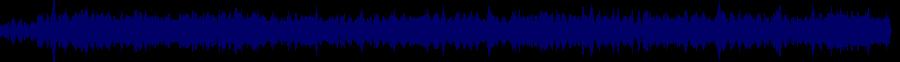 waveform of track #83192