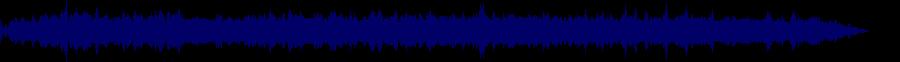 waveform of track #83205