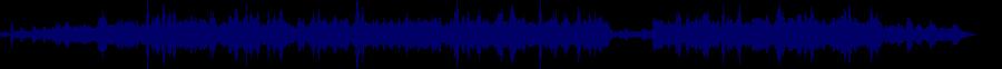 waveform of track #83213