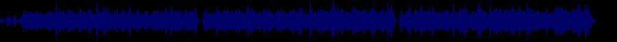 waveform of track #83235