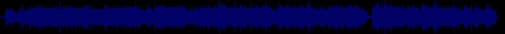 waveform of track #83248