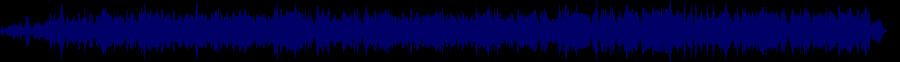 waveform of track #83254