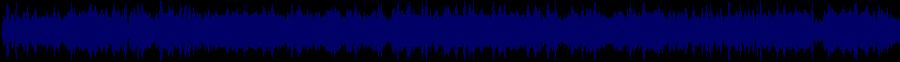 waveform of track #83281