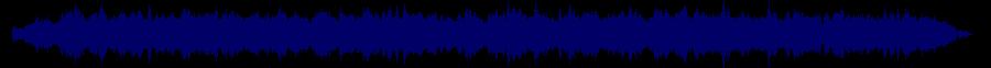 waveform of track #83283